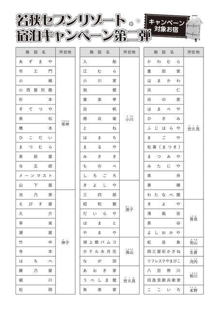 セブンリゾート宿泊キャンペーン第二弾チラシ(裏面).jpg